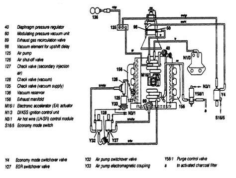 vacuum hose diagram mercedes forum with regard to
