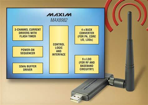 maxim integrated products battery management power systems design psd empowers global innovation for the power electronic design