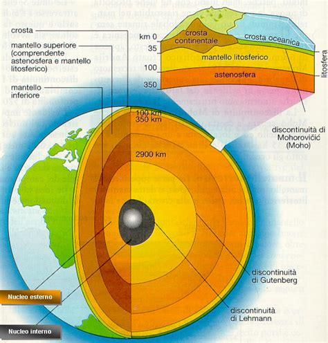 nucleo interno della terra interno della terra