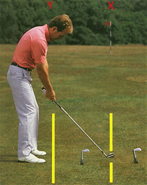golf swing lines hitting the ball straight and solid