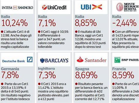 it economia banche banche le pagelle corriere it