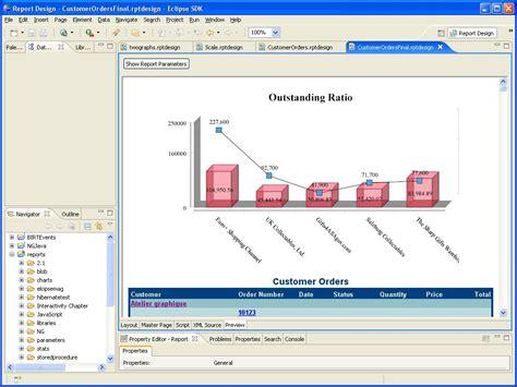 birt report templates demos