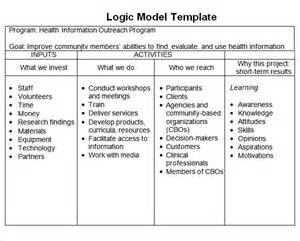 Logic Model Template Health by Sle Logic Model 11 Documents In Pdf Word