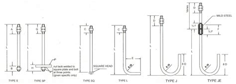 J Bolt Drawing by Anchor Bolt Dimensions Pictures To Pin On