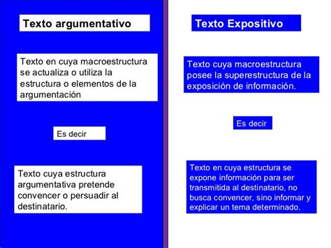 imagenes entre texto html texto argumentativo y expositivo