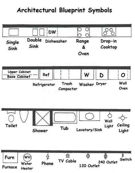 floor plan drawing symbols 25 best ideas about drawing house plans on pinterest