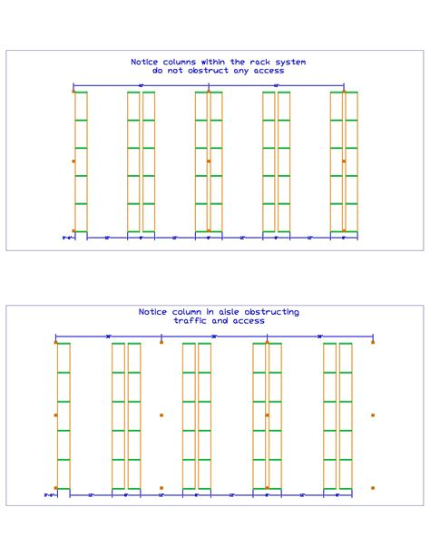 Warehouse Racking Layout Software | need help designing your new warehouse distribution