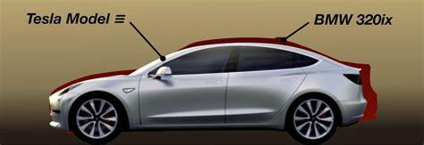 Tesla Model S Size Teslaclubsweden Se View Topic Sammanfattning Av Model