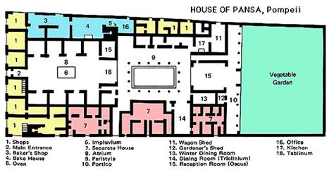 layout of pompeii house roman house layout house of pansa pompeii arq