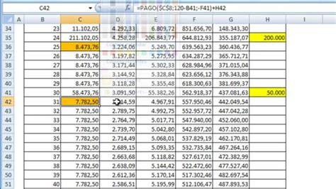 cuadro amortizaci n prestamo asombroso excel amortizaci 243 n de pr 233 stamo de plantilla