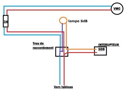 comment installer un extracteur dans une chambre de culture vmc interrupteur