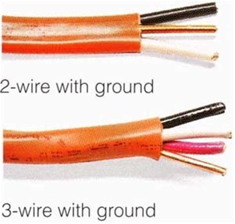 non metallic sheathed cable nonmetallic sheathed cable aka romex