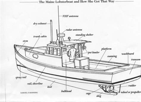 boat section names maine lobster boat diagram joescrabshack joe s main