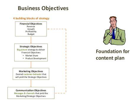 blog  facebook content marketing strategy  nonprofit