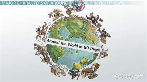 around the world in around the world in 80 days map jules verne www pixshark com images galleries with a bite