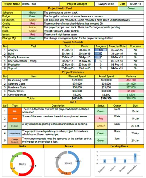 project weekly status report template excel weekly status report format excel free project management templates