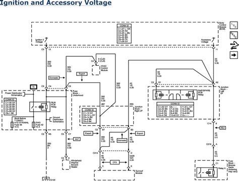 wiring diagram for 2007 gmc yukon wiring diagram manual service manual 2007 gmc yukon xl 1500 valve wiring