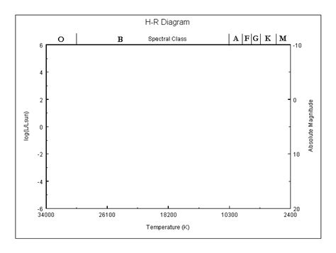 hr diagram blank hr diagram worksheet quotes