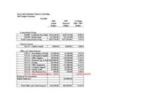 church budget spreadsheet template best photos of church budget worksheet free church
