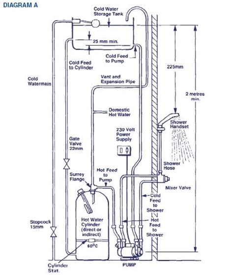 Plumbing For Shower Stall by 7 Best Images Of Shower Stall Diagram Shower Plumbing