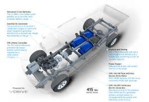 Electric Car Drivetrain Via Motors Extended Range Electric Powertrain Trucks Vans