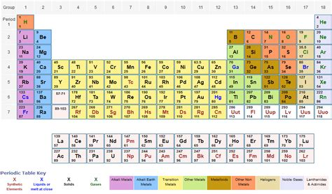 image large periodic table with atomic mass