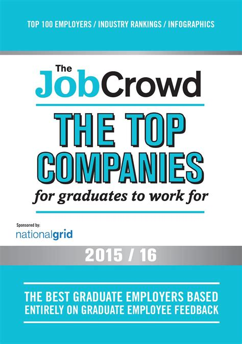 Top Companies Mba Grads Want Work by The Top Companies For Graduates To Work For 2015 16 By