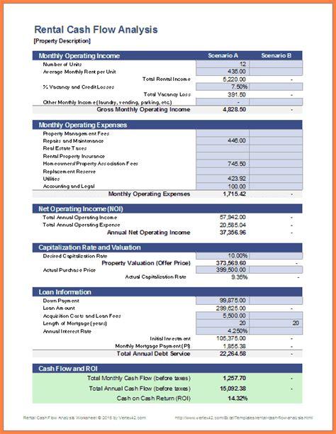 Escrow Analysis Spreadsheet 6 escrow analysis spreadsheet excel spreadsheets