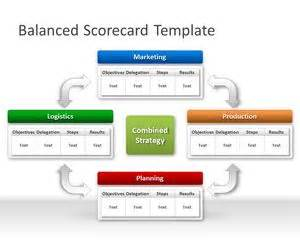 free balanced scorecard powerpoint template