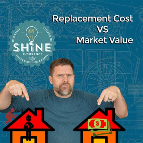 replacement cost vs market value shine insurance agency