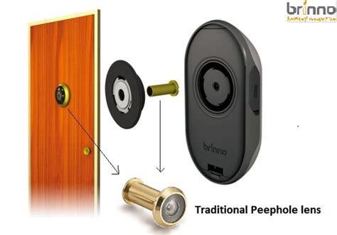 the peephole 301 moved permanently