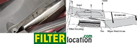 Cabin Air Filter Chevy Equinox by Chevrolet Equinox Cabin Air Filter Location Get Free
