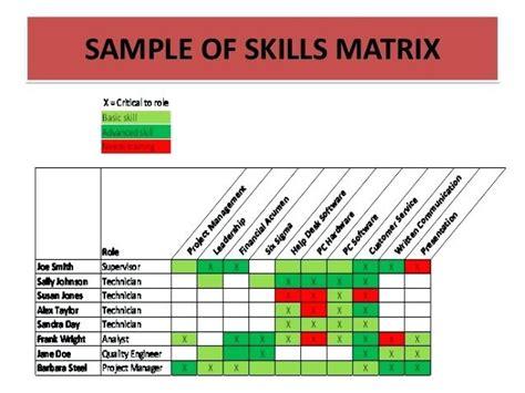 safety matrix template matrix template excel ziplayanayakkabi club