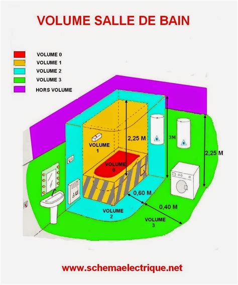 Norme Securite Electrique Salle De Bain by Norme Securite Electrique Salle De Bain Cr 233 Atif Schema