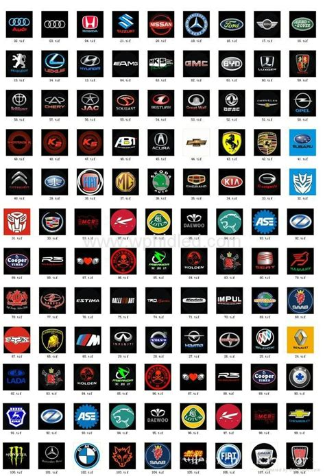 all car logos and names in the university of guelph blog cis 2050