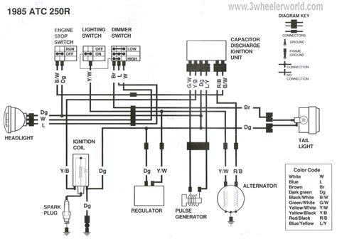 85 honda rebel 250 wiring diagram get free image about