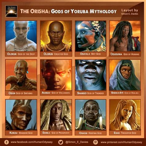 yoruba mythology coloring book the gods and goddesses of yorubaland books the orisha gods of yoruba mythology