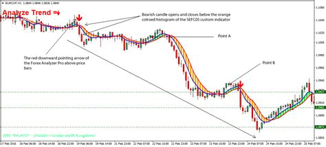 Forex Trend Following Strategies forex trend following trading strategy