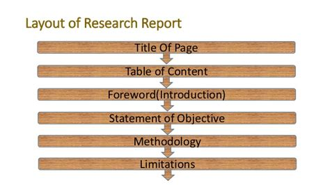 layout of ideal research report technical report writing