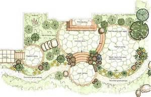 Patio Design Elements Garden Designers Transformation Of The Garden Www