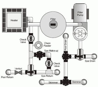 pool filter valve diagram hayward pool plumbing diagram plumbing and piping
