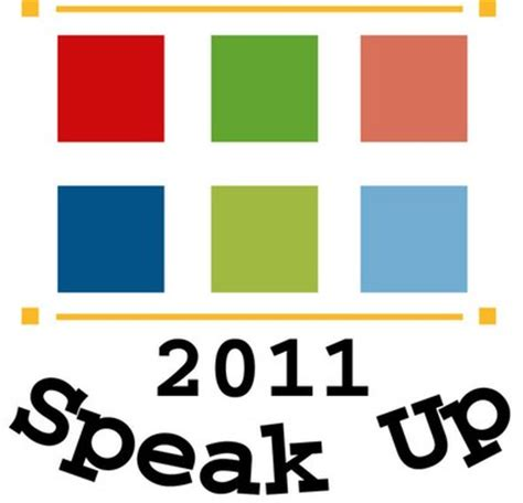 edmodo java app speak up survey albuquerque public schools