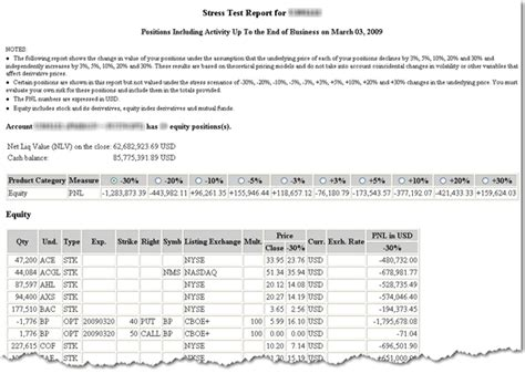 sle stress test report stress test report
