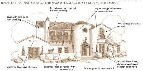 spanish colonial revival architecture mission revival style architecture spanish eclectic