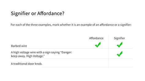 signifiers  affordances intro   design