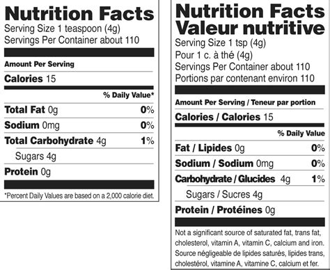 nutrition facts nutrition labels sugar images