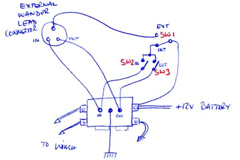 superwinch solenoid wiring diagram motorcycle review and