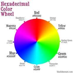 hex color wheel the hexadecimal color wheel s brain