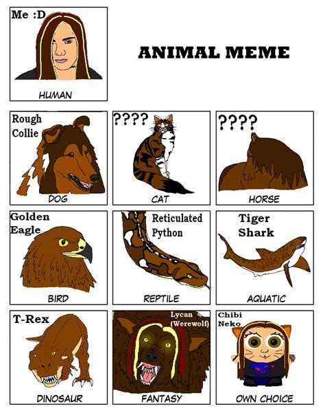 Nu Uh Meme - my animal meme by dantevergilloverar on deviantart
