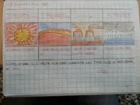 Big T Calendario Maestra Di Tutto Un Po Storia